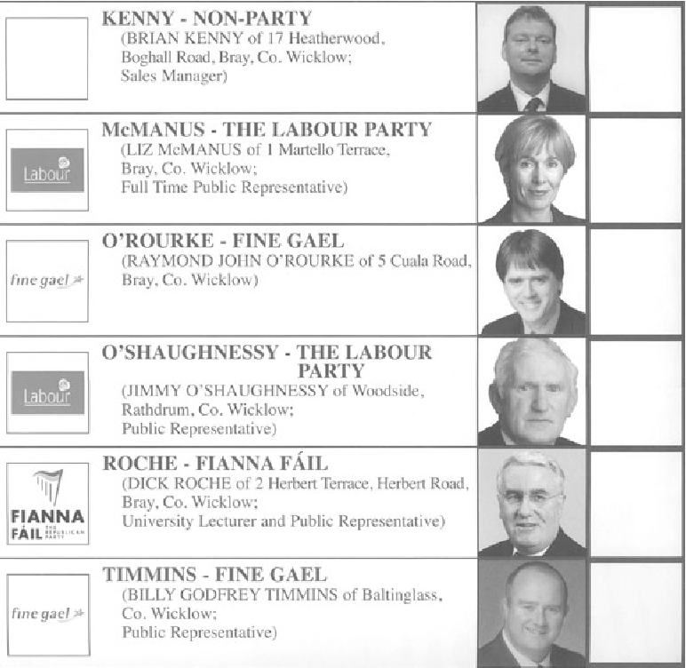 the irish electoral system of pr stv Stv is the preferred electoral system of the electoral reform society it minimises wasted votes and, by linking several mps to a multi-member constituency, ensures that many more constituents are able to approach a representative with similar views to their own than is currently the case party list pr.