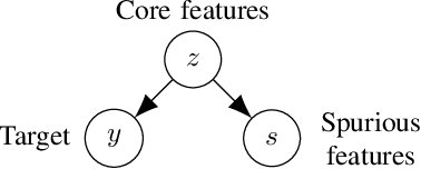 Figure 1 for Removing Spurious Features can Hurt Accuracy and Affect Groups Disproportionately