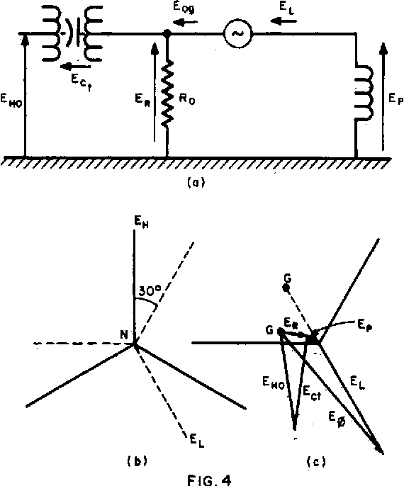 Figure 4 From Resonant Grounding Ground Fault Neutralizer Of A