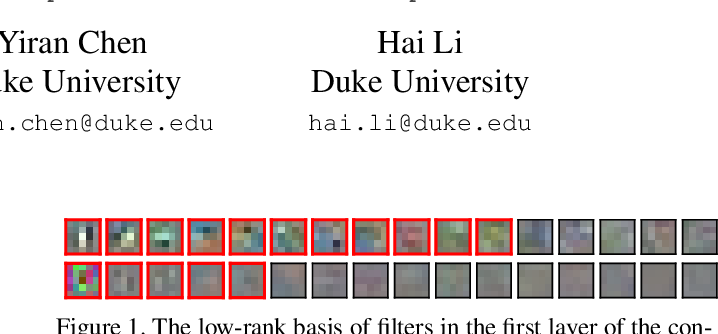 Figure 1 for Coordinating Filters for Faster Deep Neural Networks