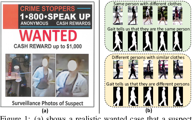 Figure 1 for Cloth-Changing Person Re-identification from A Single Image with Gait Prediction and Regularization