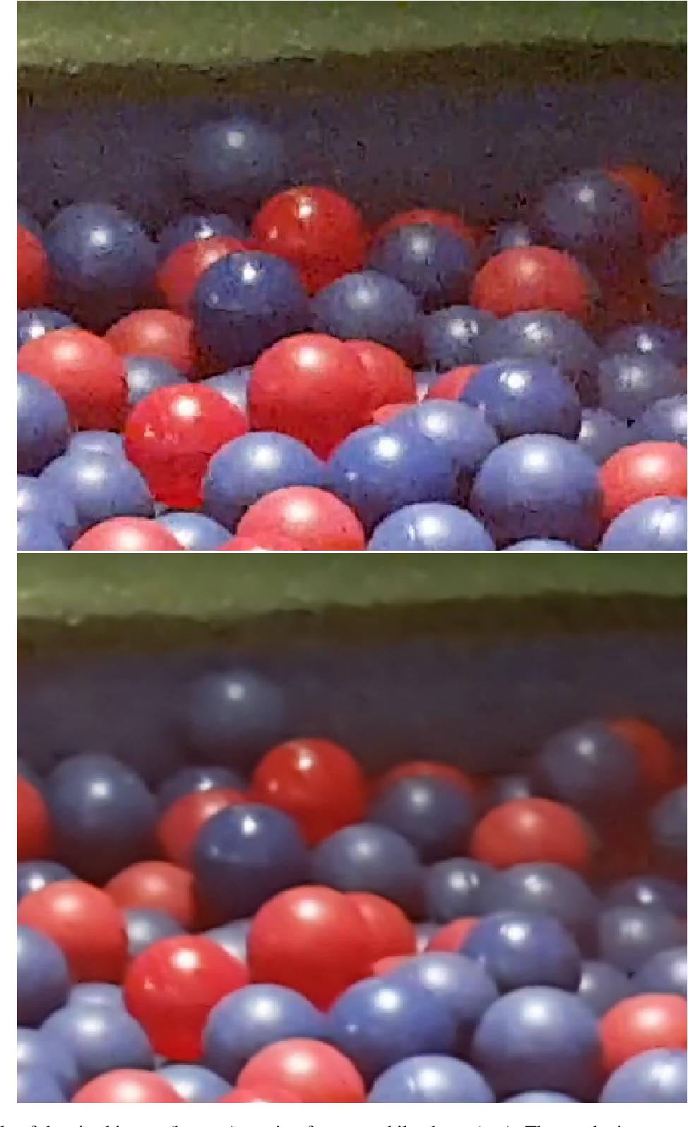 Figure 4 for Model-blind Video Denoising Via Frame-to-frame Training