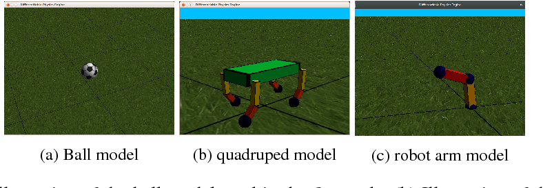 Figure 1 for A Differentiable Physics Engine for Deep Learning in Robotics