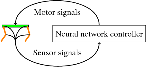 Figure 2 for A Differentiable Physics Engine for Deep Learning in Robotics