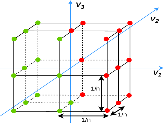 Figure 3 for LP-3DCNN: Unveiling Local Phase in 3D Convolutional Neural Networks