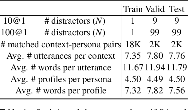Figure 2 for Detecting Speaker Personas from Conversational Texts