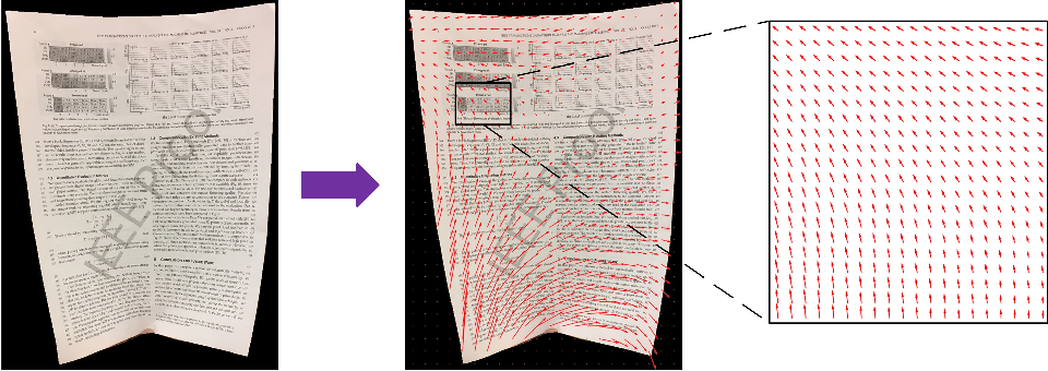 Figure 1 for Dewarping Document Image By Displacement Flow Estimation with Fully Convolutional Network