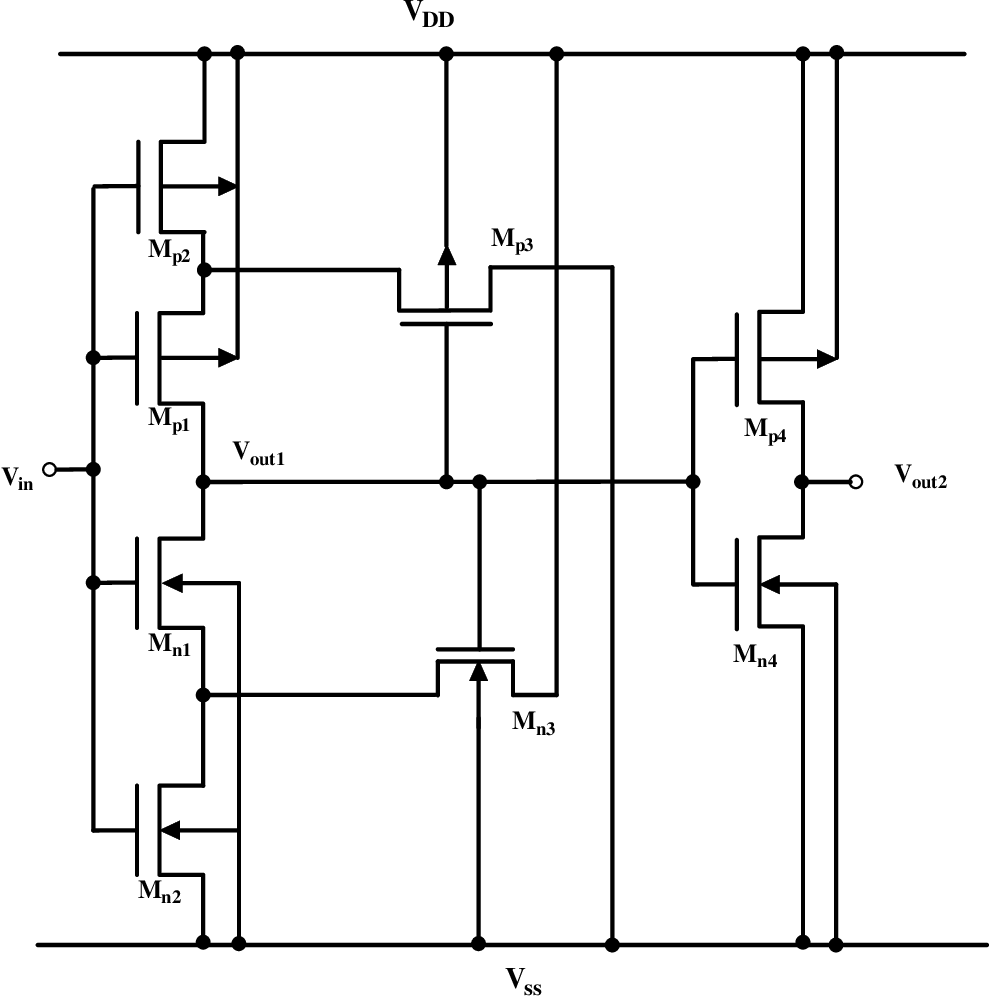 Figure 412 From Techniques For Low Power Analog Digital And Mixed Schmitt Trigger Circuits A Standard Cmos Circuit Design