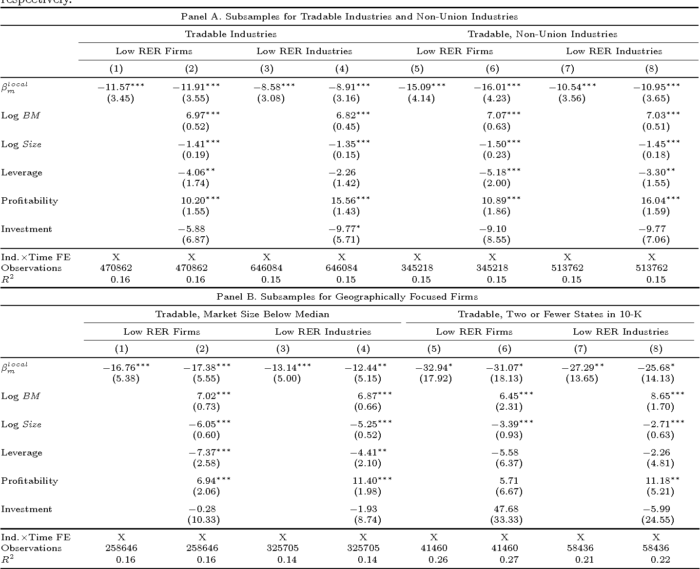 Table 7 Panel Regression of Equity Returns and Local Beta for Subsamples