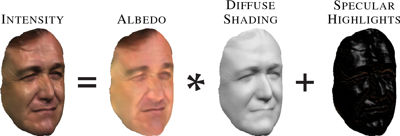 Figure 1 for Better Together: Joint Reasoning for Non-rigid 3D Reconstruction with Specularities and Shading
