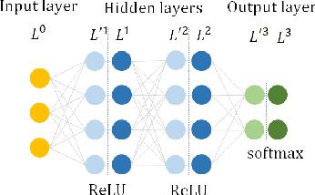 Figure 1 for Global Robustness Verification Networks