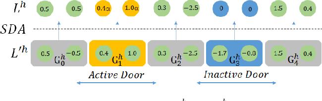 Figure 4 for Global Robustness Verification Networks