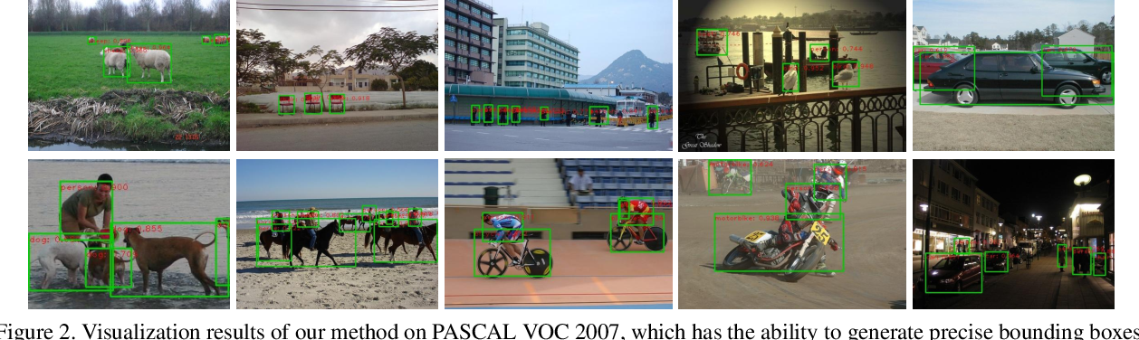 Figure 3 for Boosting Weakly Supervised Object Detection via Learning Bounding Box Adjusters