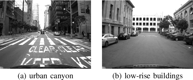 Figure 4 for Optimization-Based Visual-Inertial SLAM Tightly Coupled with Raw GNSS Measurements