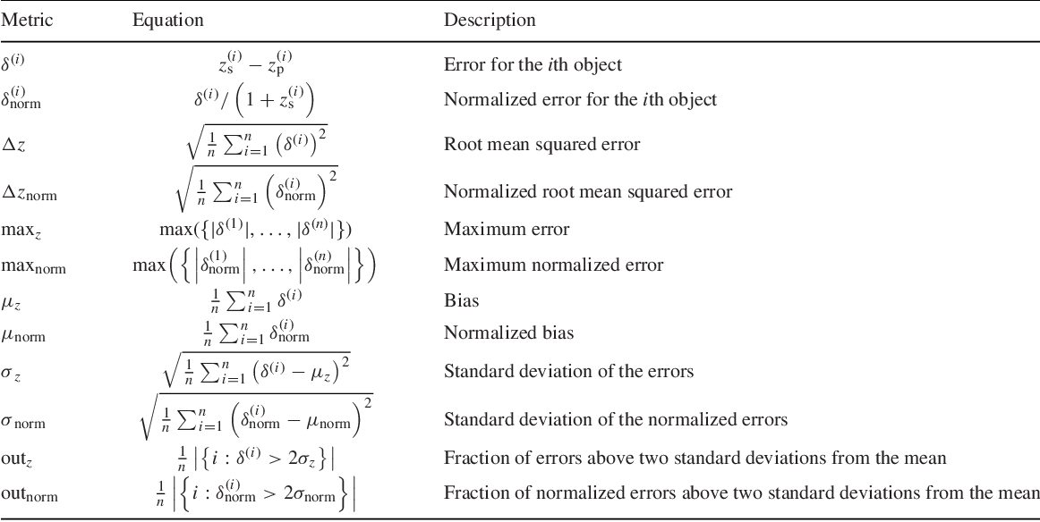 Figure 3 for A Sparse Gaussian Process Framework for Photometric Redshift Estimation