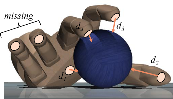 Figure 4 for Task-Oriented Hand Motion Retargeting for Dexterous Manipulation Imitation