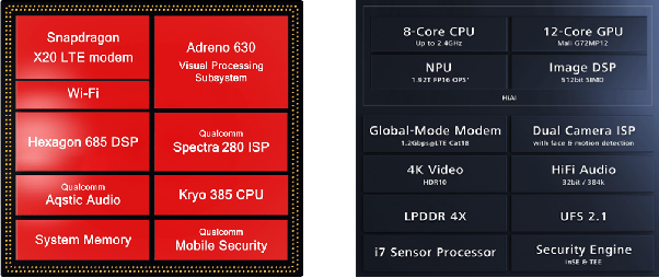 Figure 3 for AI Benchmark: Running Deep Neural Networks on Android Smartphones