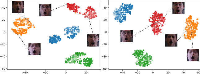 Figure 4 for Adversarial Learning of Disentangled and Generalizable Representations for Visual Attributes