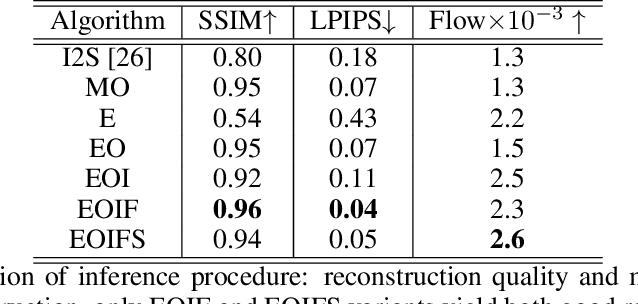 Figure 4 for DeepLandscape: Adversarial Modeling of Landscape Video