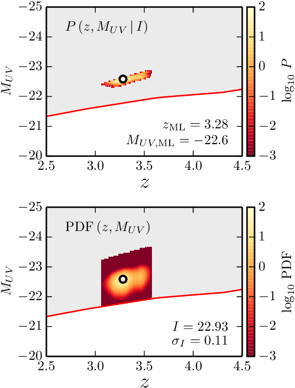 Figure 1 from High redshift galaxies in the ALHAMBRA survey  II