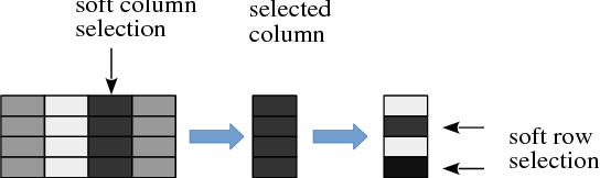 Figure 3 for Coupling Distributed and Symbolic Execution for Natural Language Queries