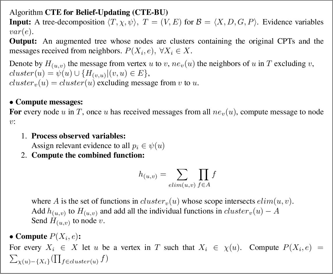 Figure 1 for Join-Graph Propagation Algorithms