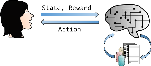 Figure 1 for Learning Dialog Policies from Weak Demonstrations