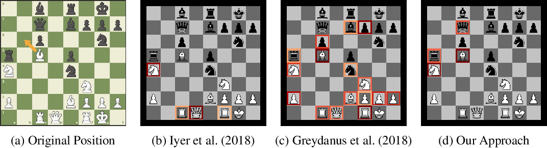 Figure 1 for Explain Your Move: Understanding Agent Actions Using Focused Feature Saliency