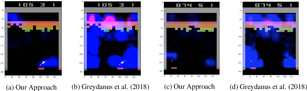 Figure 3 for Explain Your Move: Understanding Agent Actions Using Focused Feature Saliency