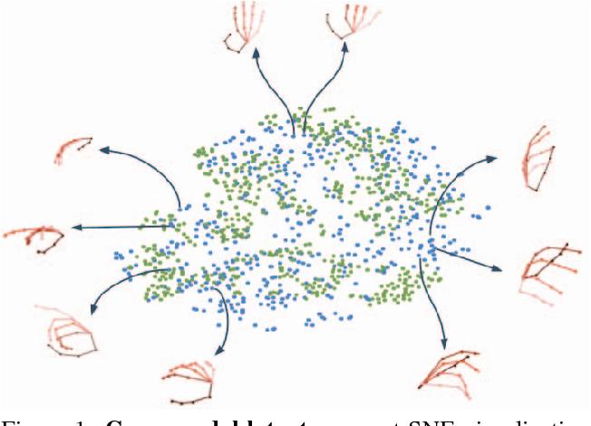 Figure 1 for Cross-modal Deep Variational Hand Pose Estimation