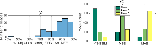 Figure 3 for Learning to Generate Images with Perceptual Similarity Metrics