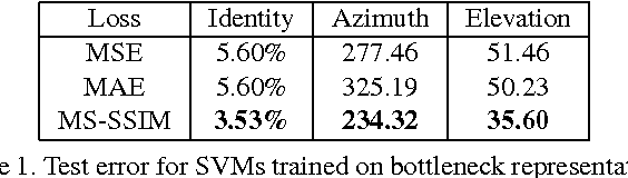Figure 2 for Learning to Generate Images with Perceptual Similarity Metrics