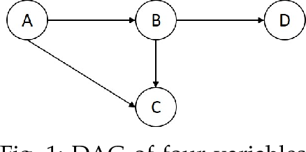 Figure 1 for Causality on Cross-Sectional Data: Stable Specification Search in Constrained Structural Equation Modeling