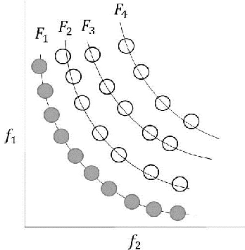 Figure 3 for Causality on Cross-Sectional Data: Stable Specification Search in Constrained Structural Equation Modeling