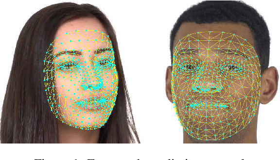 Figure 1 for Real-time Facial Surface Geometry from Monocular Video on Mobile GPUs