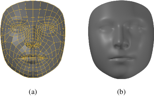 Figure 3 for Real-time Facial Surface Geometry from Monocular Video on Mobile GPUs
