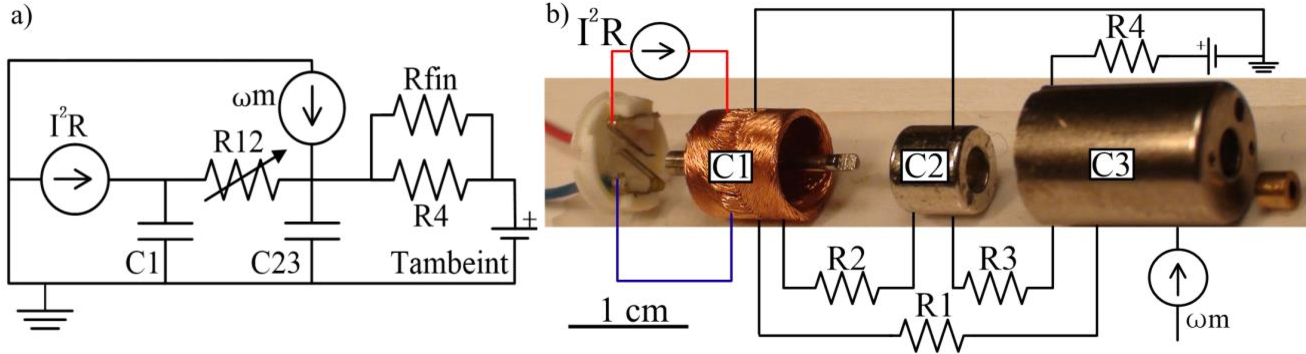 Figure 4 for Characterization and Thermal Management of a DC Motor-Driven Resonant Actuator for Miniature Mobile Robots with Oscillating Limbs