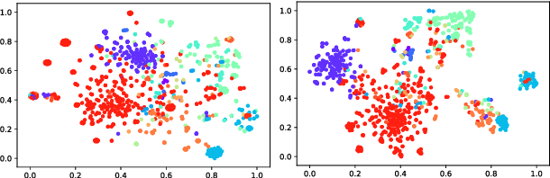 Figure 1 for Improving Distantly-supervised Entity Typing with Compact Latent Space Clustering