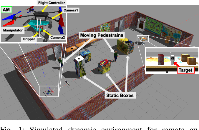 Figure 1 for Simulation Platform for Autonomous Aerial Manipulation in Dynamic Environments