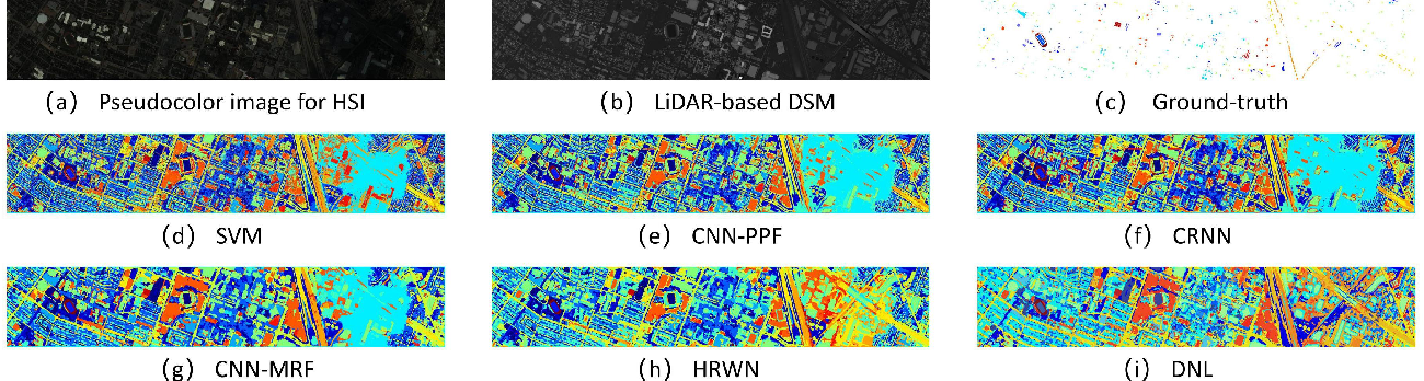 Figure 4 for Disentangled Non-Local Network for Hyperspectral and LiDAR Data Classification