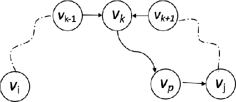 Figure 1 for Efficient Intervention Design for Causal Discovery with Latents
