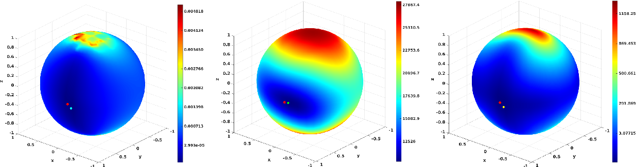 Figure 1 for Joint direct estimation of 3D geometry and 3D motion using spatio temporal gradients