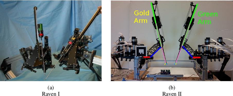 Figure 3 for Raven: Open Surgical Robotic Platforms