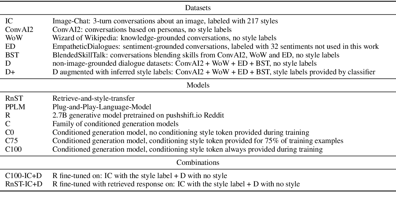 Figure 1 for Controlling Style in Generated Dialogue