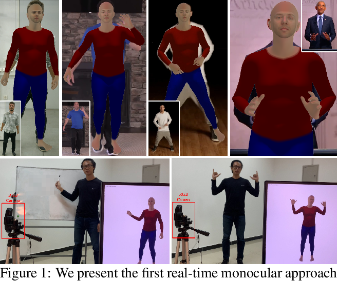 Figure 1 for Monocular Real-time Full Body Capture with Inter-part Correlations