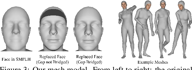 Figure 4 for Monocular Real-time Full Body Capture with Inter-part Correlations