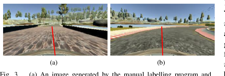 Figure 3 for Evaluating Uncertainty Quantification in End-to-End Autonomous Driving Control