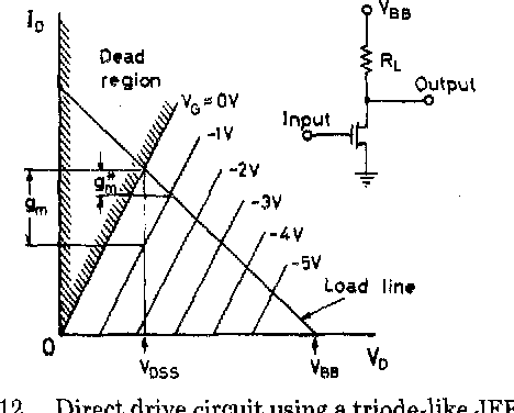 Figure 12 From Optimum Design Of Triode Like Jfets By Two