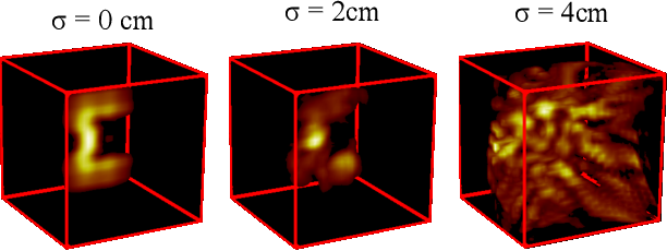 Figure 3 for Automatic calibration of time of flight based non-line-of-sight reconstruction