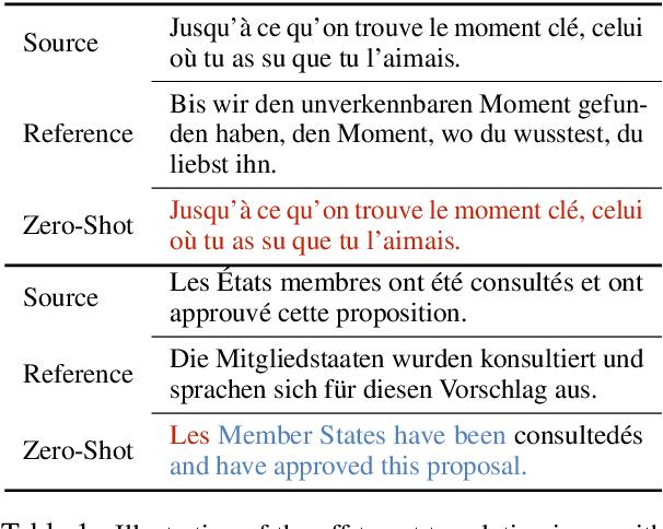 Figure 1 for Improving Massively Multilingual Neural Machine Translation and Zero-Shot Translation
